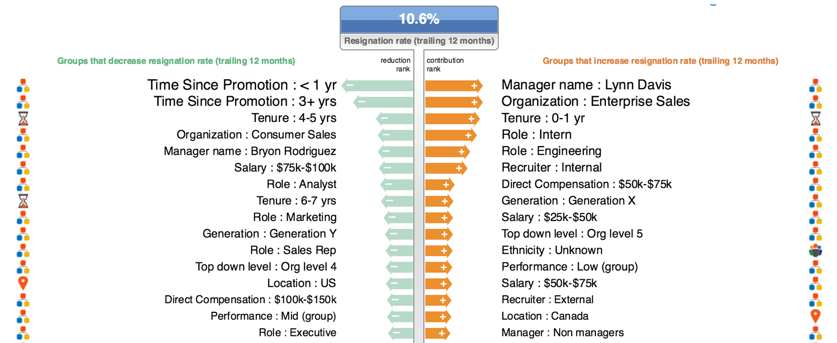 questions to assess management effectiveness inc hr transformation 2