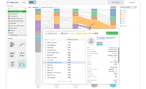 Data visualization blog post
