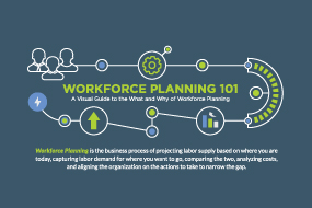 Workforce Planning 101