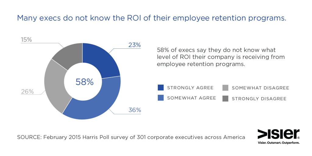 Survey-ROI-of-Retention-Programsv2