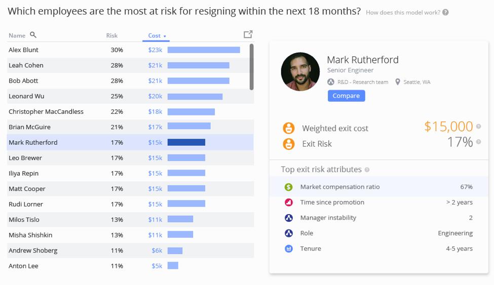 Visier-screenshot-at-risk