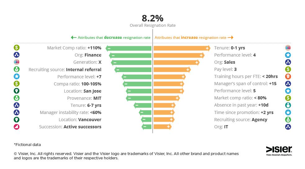 AAP Stock Price  Advance Auto Parts Inc Stock Quote US