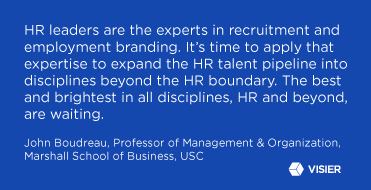 Quote by John Boudreau about how HR has to gain knowledge from other disciplines to be successful in the future