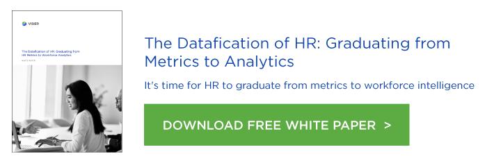 The Datafication of HR Graduating from Metrics to Analytics