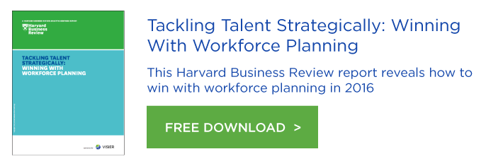 Tackling Talent Strategically Winning With Workforce Planning