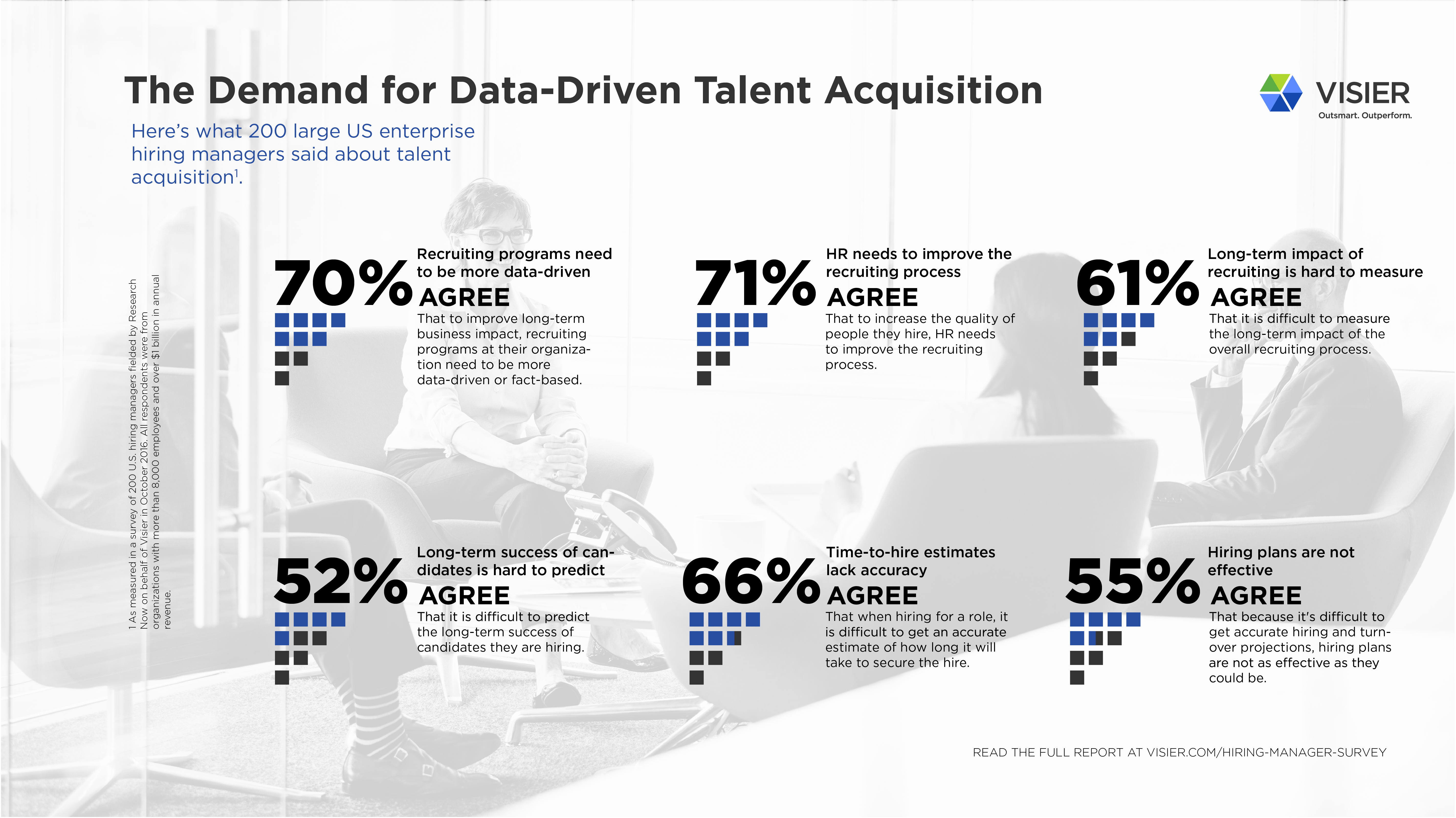 demand-for-data-driven-talent-acquisition