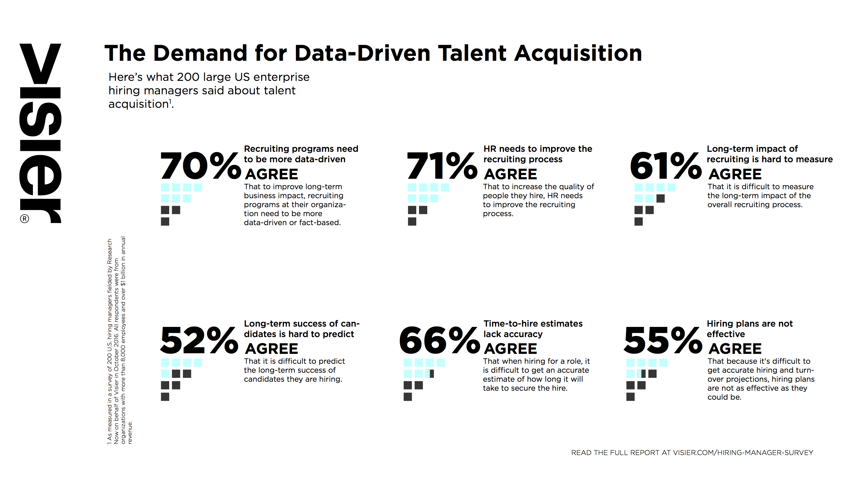 demand-for-data-driven-talent-acquisition