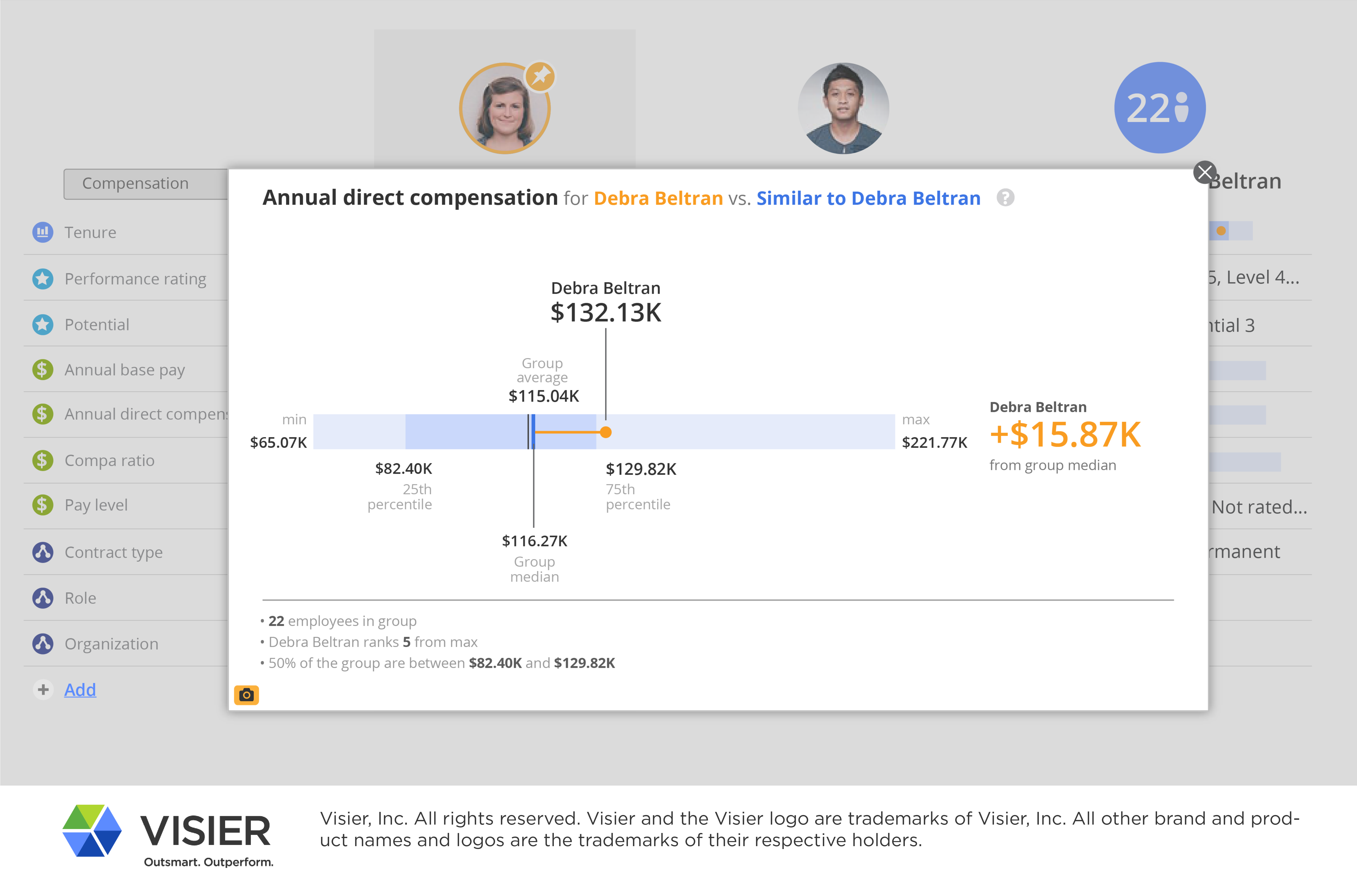 Data visualization of Visier Talent Advisor compensation comparison capabilities