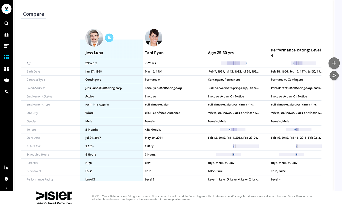 Visier People's Compare feature that allows HR to look at employee information side by side and compare them for cohort analysis