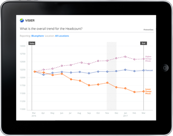 Extract workforce insights to optimize plans