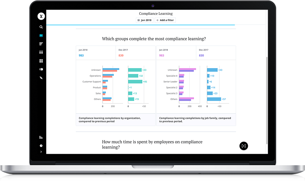 visier people learning and development dashboard