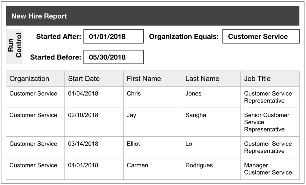 Example of a new hire report in customer services that shows columns for start date organization first name last name and job title