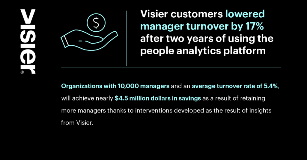 Graphic that shows what value lowering manager turnover by 17 percent will bring organizations