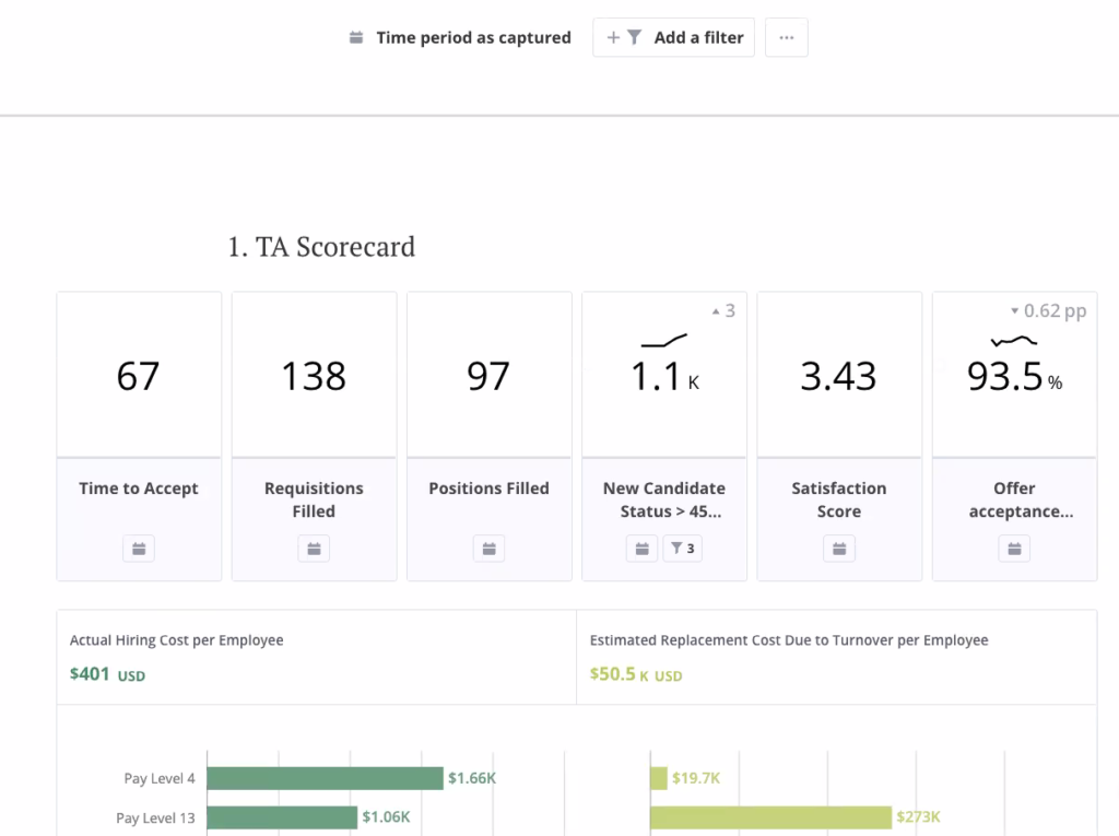 Trent Cotton screenshot of talent acquisition scorecard