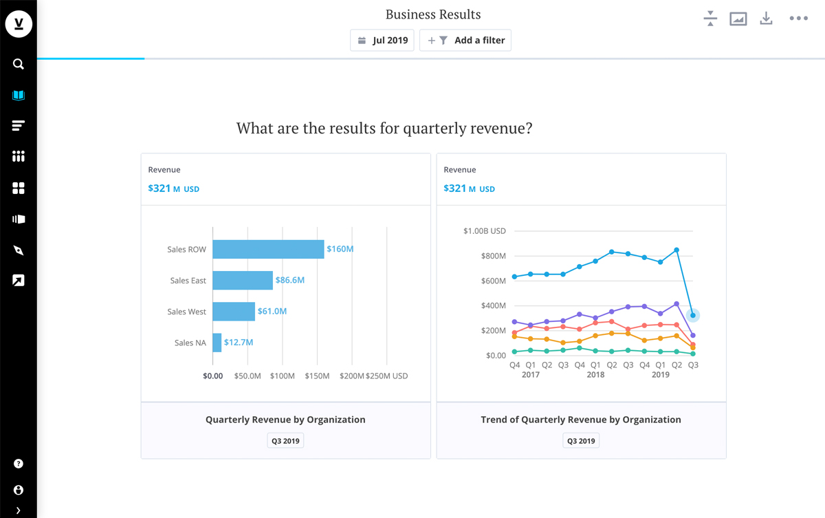 Visier People results for quarterly revenue
