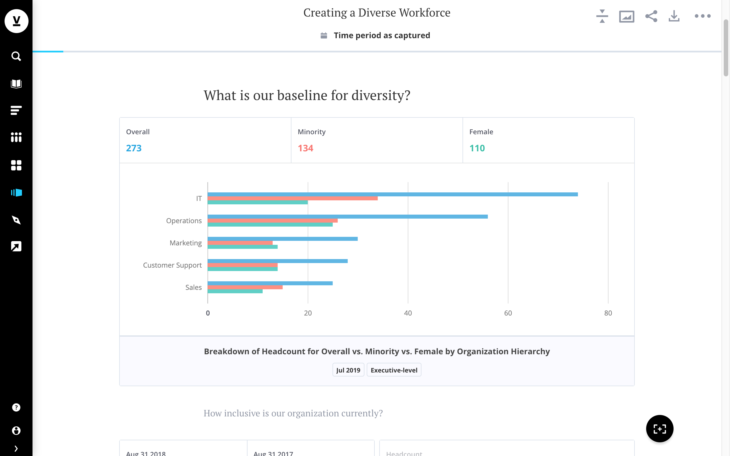 This headcount breakdown reveals whether there is diversity within the executive level