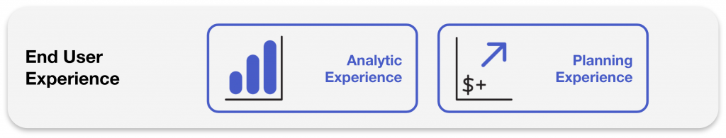End user experience of Visier includes analytic experience and planning experience